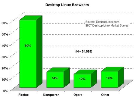 2007-browsers-sm.jpg
